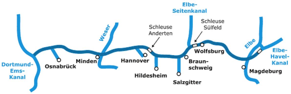 Mittellandkanaal